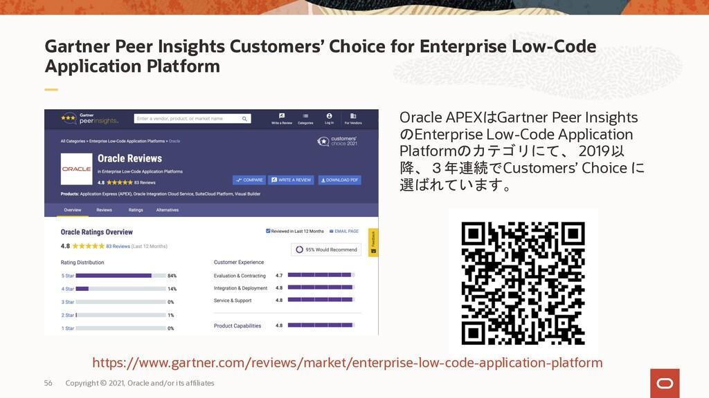 Gartner Peer Insights Customers' Choice for Ent...
