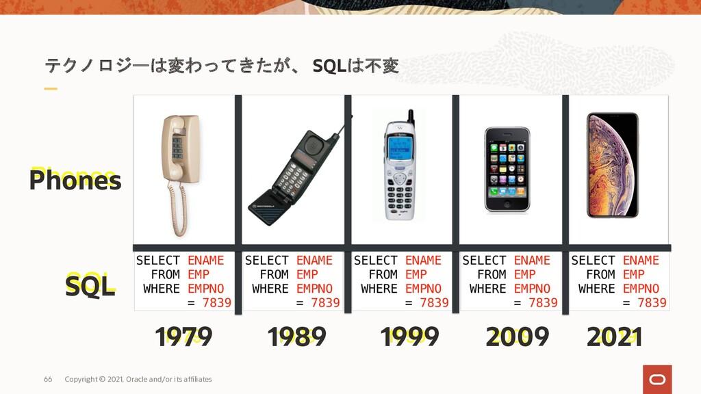 テクノロジーは変わってきたが、 SQLは不変 66 Copyright © 2021, Ora...