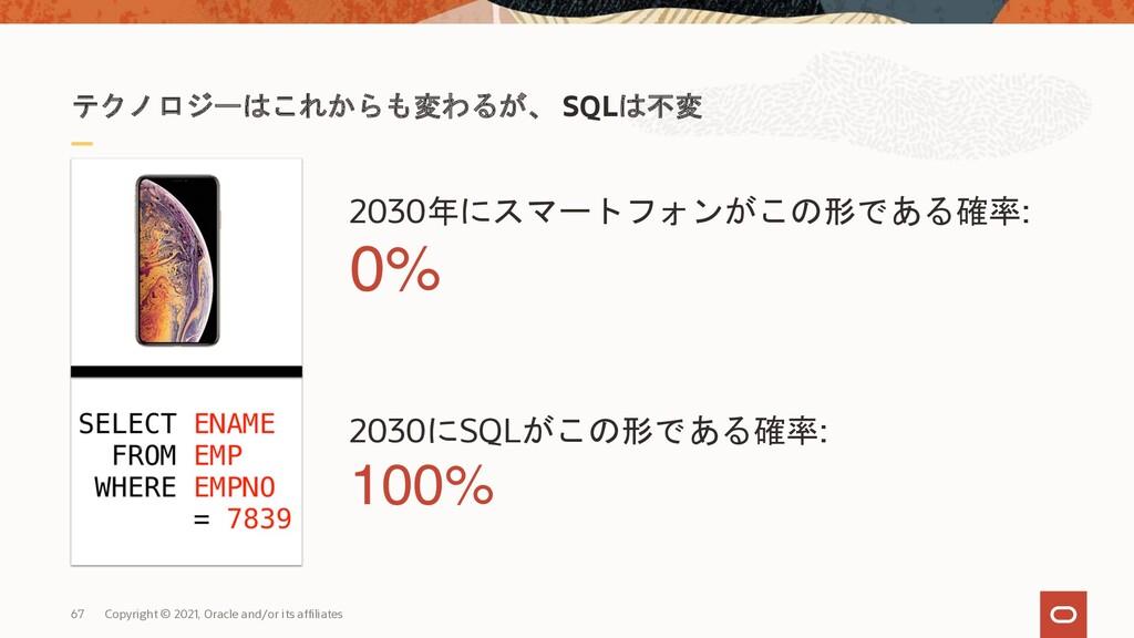 テクノロジーはこれからも変わるが、 SQLは不変 67 Copyright © 2021, O...