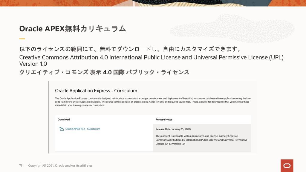 Oracle APEX無料カリキュラム 以下のライセンスの範囲にて、無料でダウンロードし、自由...