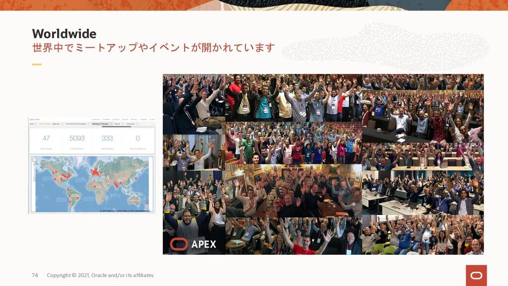 Worldwide 世界中でミートアップやイベントが開かれています 74 Copyright ...