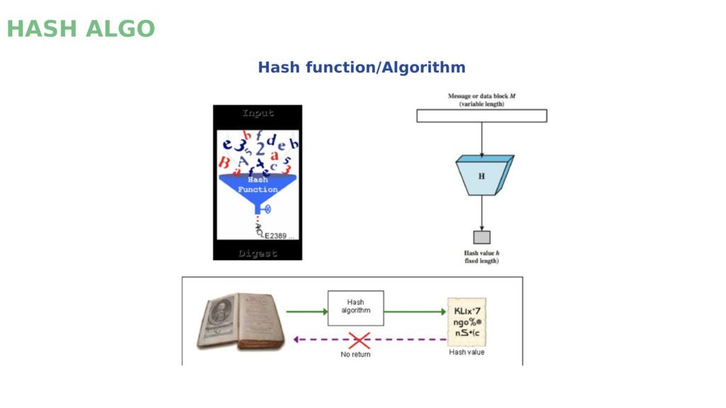 HASH ALGO Hash function/Algorithm
