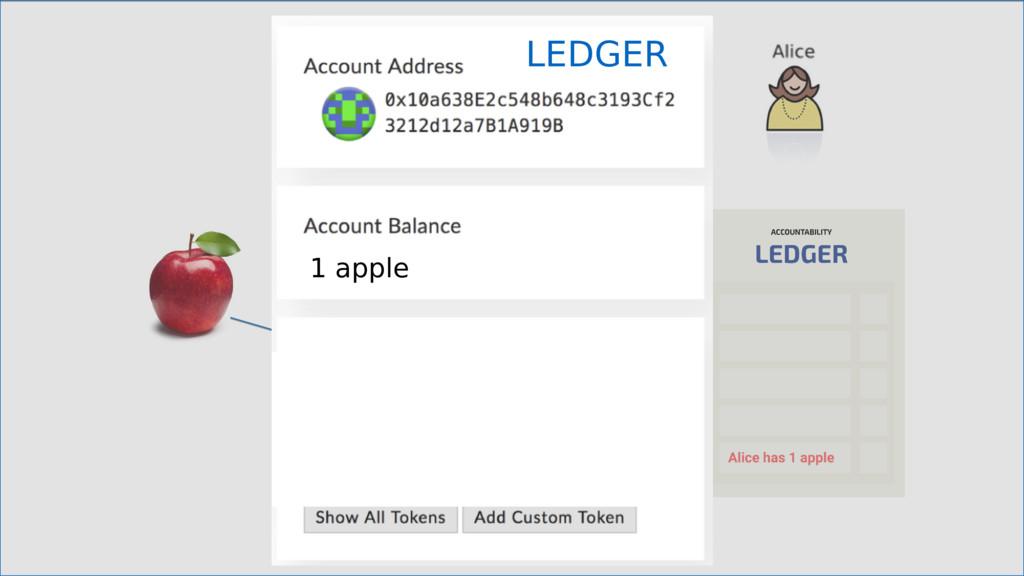 LEDGER 1 apple