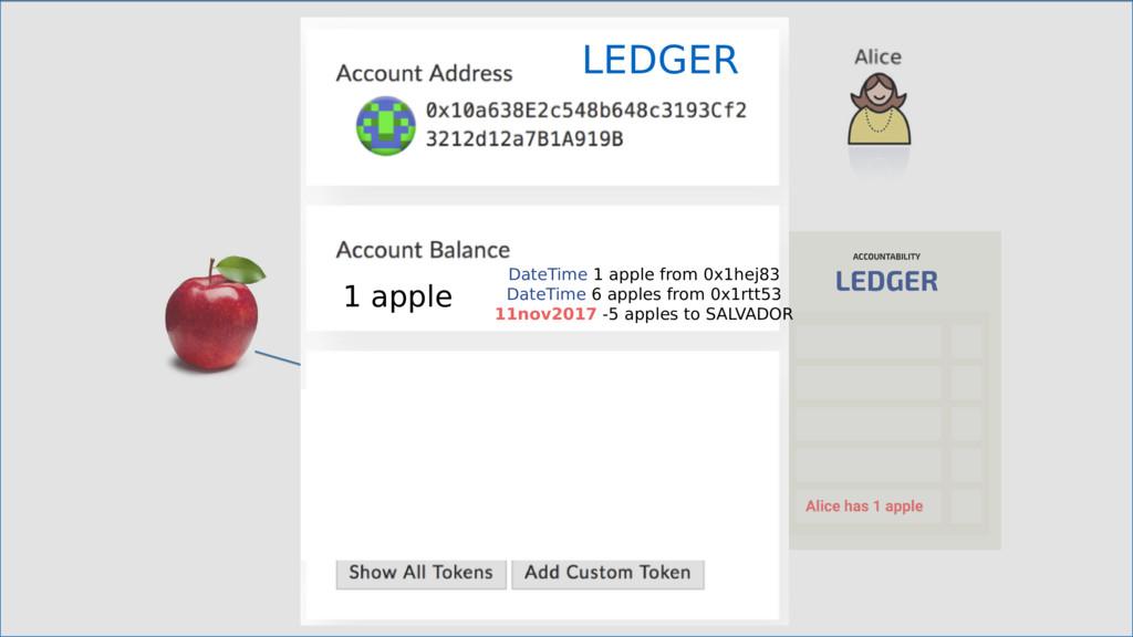 LEDGER 1 apple DateTime 1 apple from 0x1hej83 D...