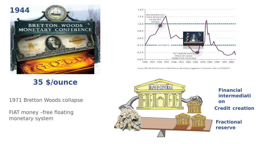 1971 Bretton Woods collapse FIAT money –free fl...