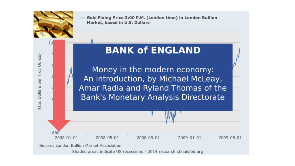 BANK of ENGLAND Money in the modern economy: An...