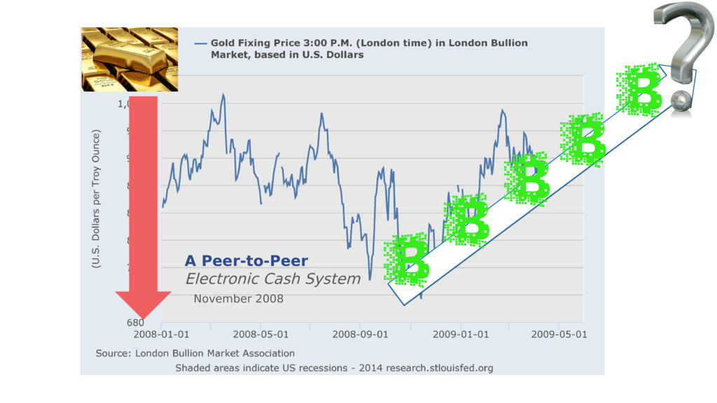 A Peer-to-Peer Electronic Cash System November ...
