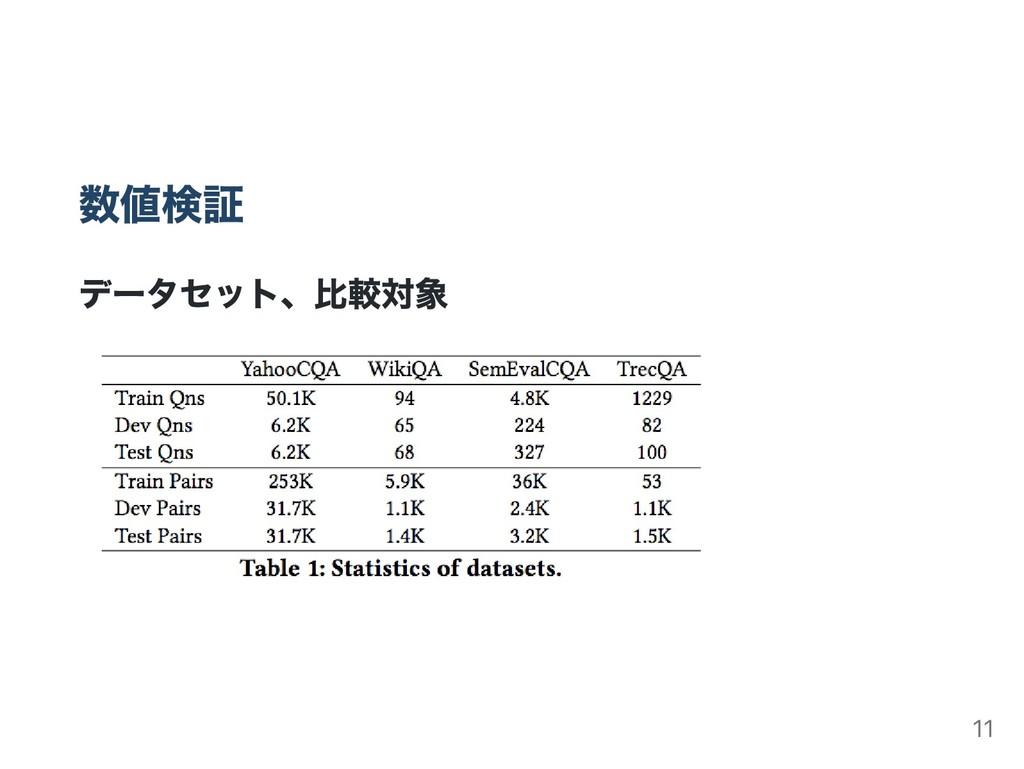 数値検証 デー タセット、 比較対象 11