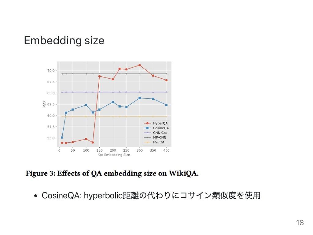 Embedding size CosineQA: hyperbolic 距離の代わりにコサイン...