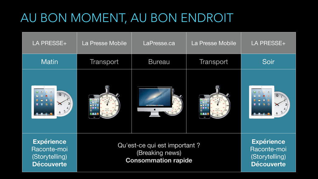 LA PRESSE+ La Presse Mobile LaPresse.ca La Pres...
