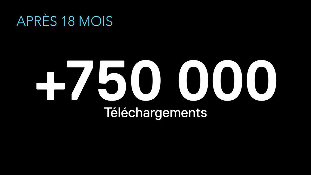 APRÈS 18 MOIS +750 000 Téléchargements