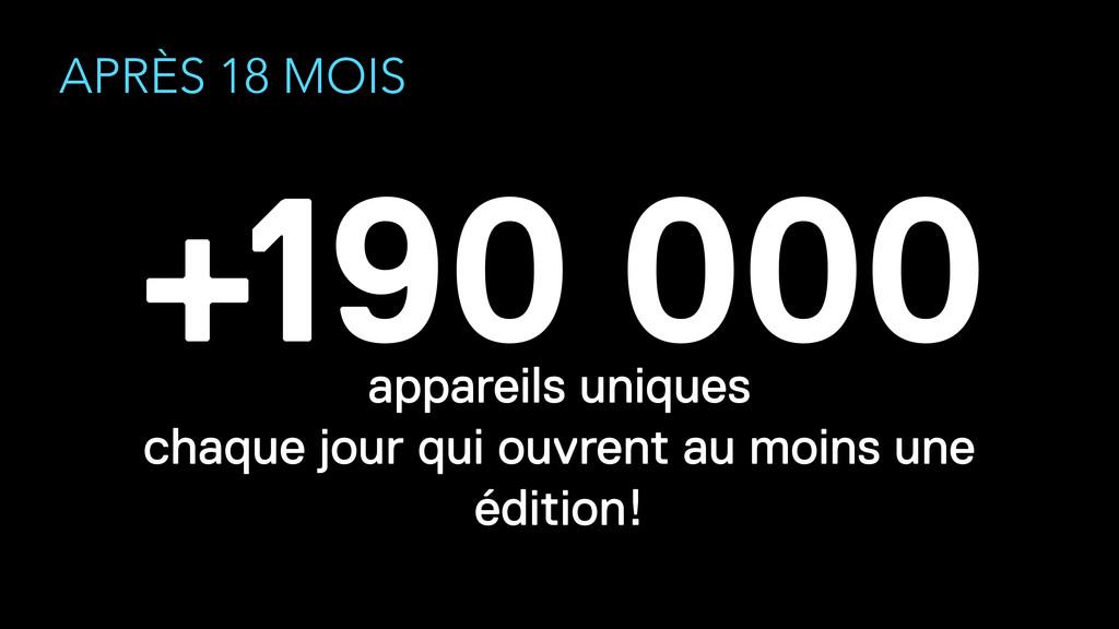 APRÈS 18 MOIS +190 000 appareils uniques chaqu...