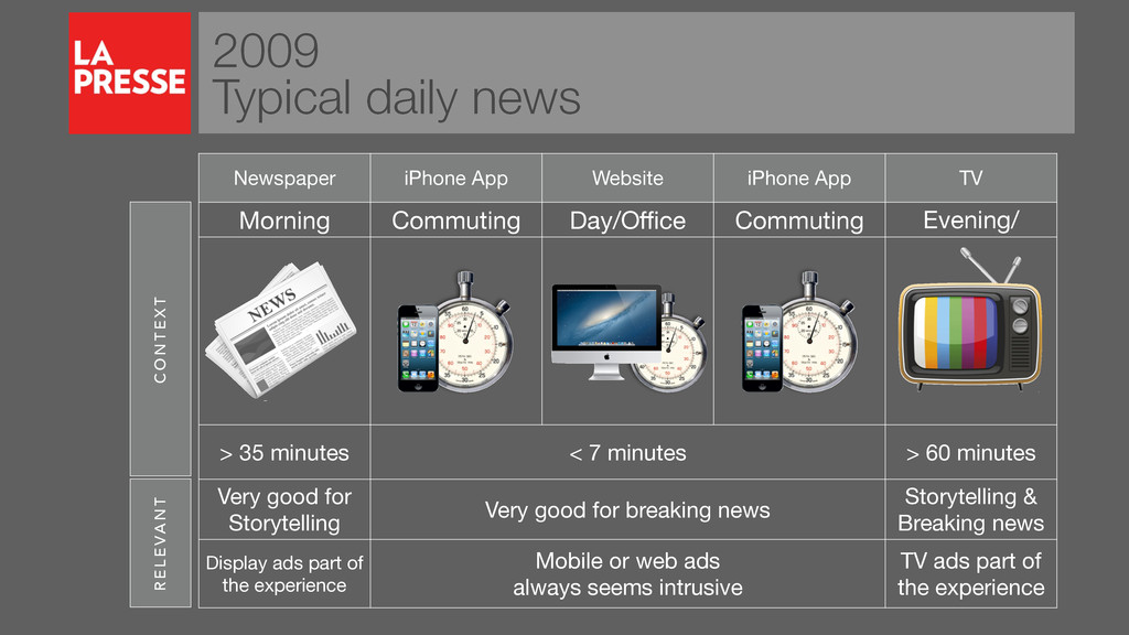 2009 Typical daily news Newspaper iPhone App We...