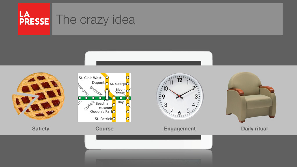 The crazy idea Opportunity Satiety Course Engag...