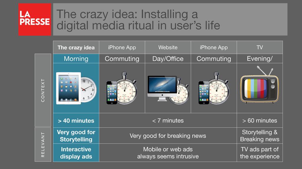 The crazy idea: Installing a digital media ritu...