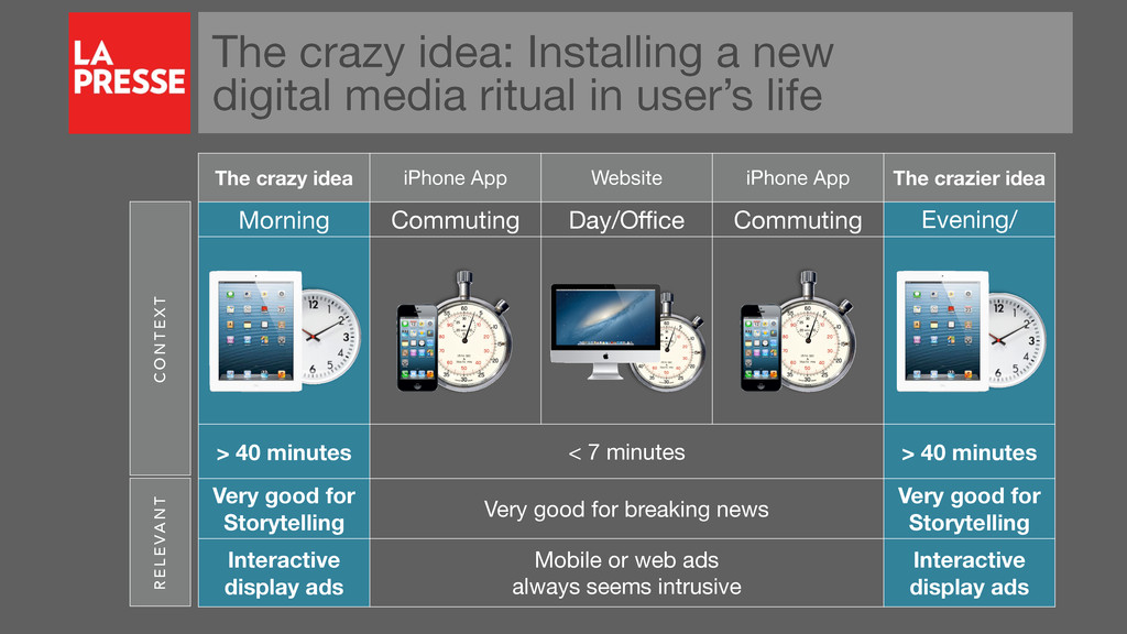 The crazy idea: Installing a new digital media...