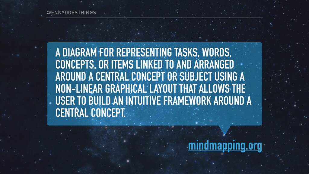 A DIAGRAM FOR REPRESENTING TASKS, WORDS, CONCEP...