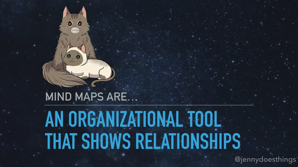AN ORGANIZATIONAL TOOL THAT SHOWS RELATIONSHIPS...