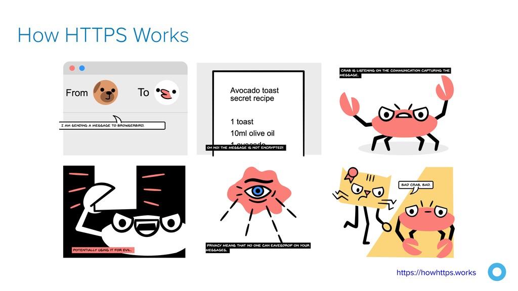 How HTTPS Works https://howhttps.works
