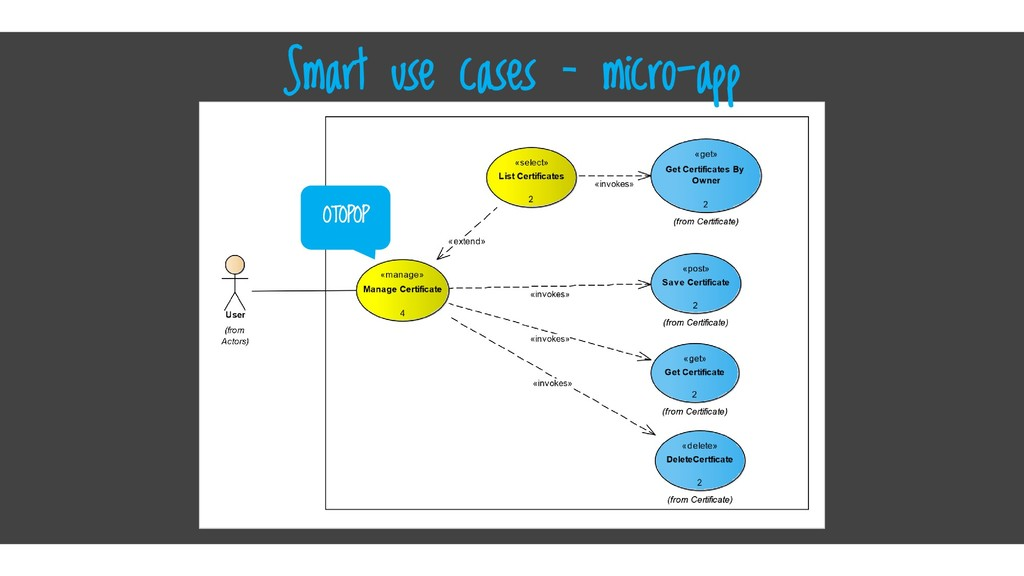 Click here Smart use cases – micro-app OTOPOP