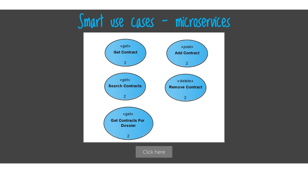 Click here Smart use cases - microservices