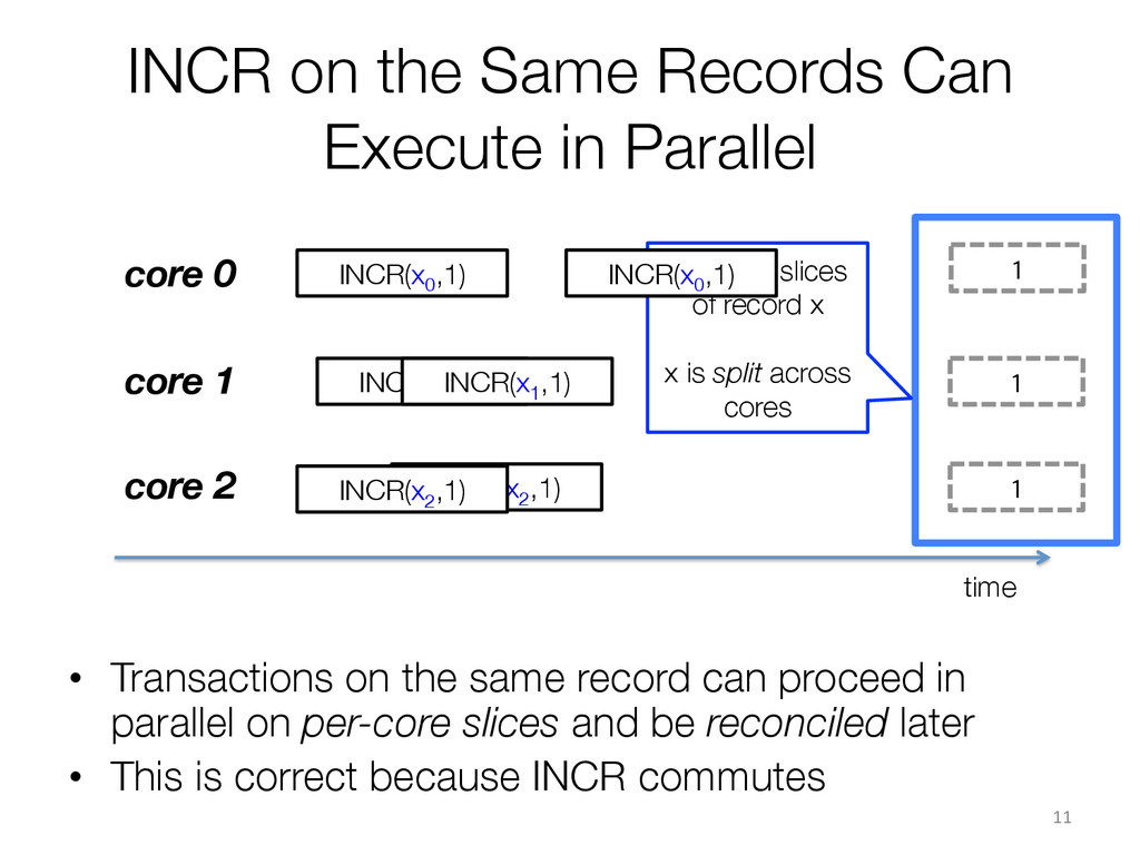 INCR on the Same Records Can Execute in Paralle...