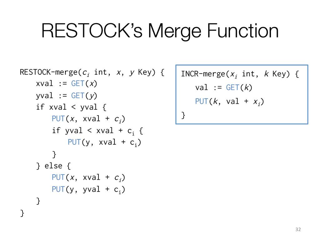 RESTOCK's Merge Function 32  RESTOCK-merge(...