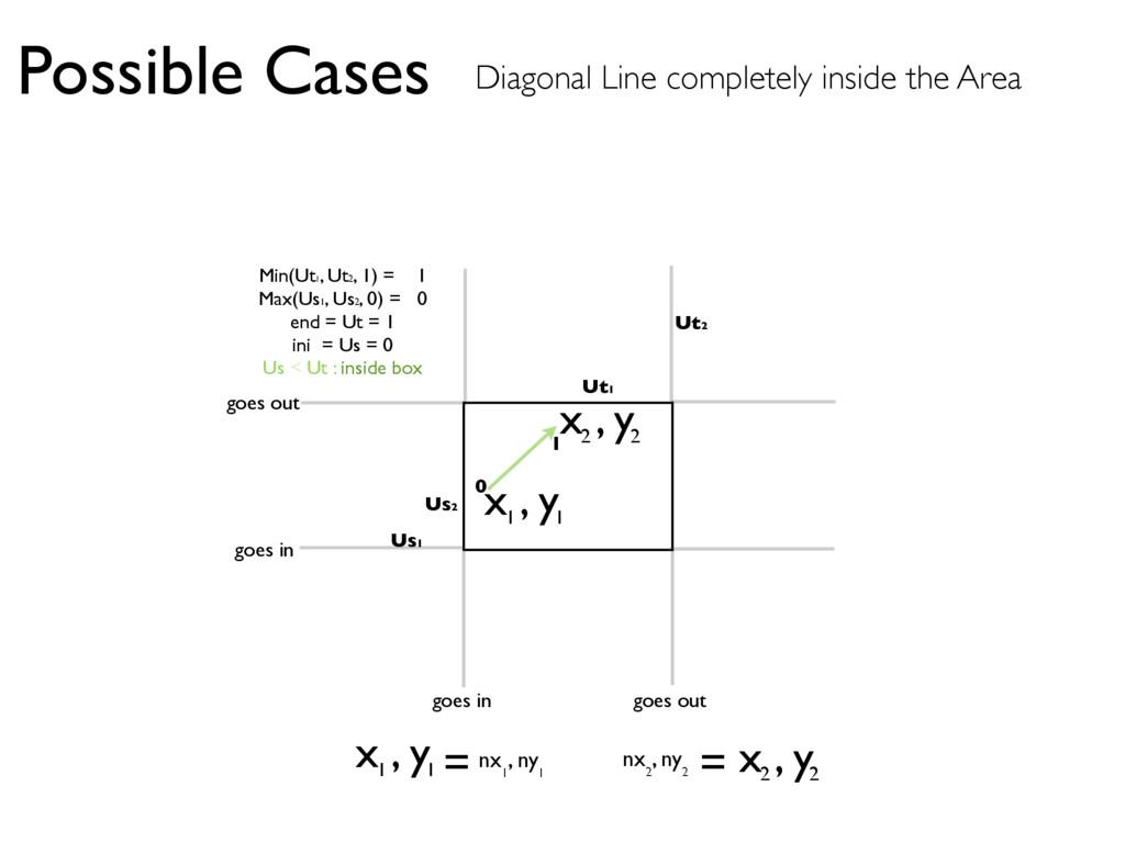 x , y 1 1 nx , ny 1 1 nx , ny 2 2 Possible Case...