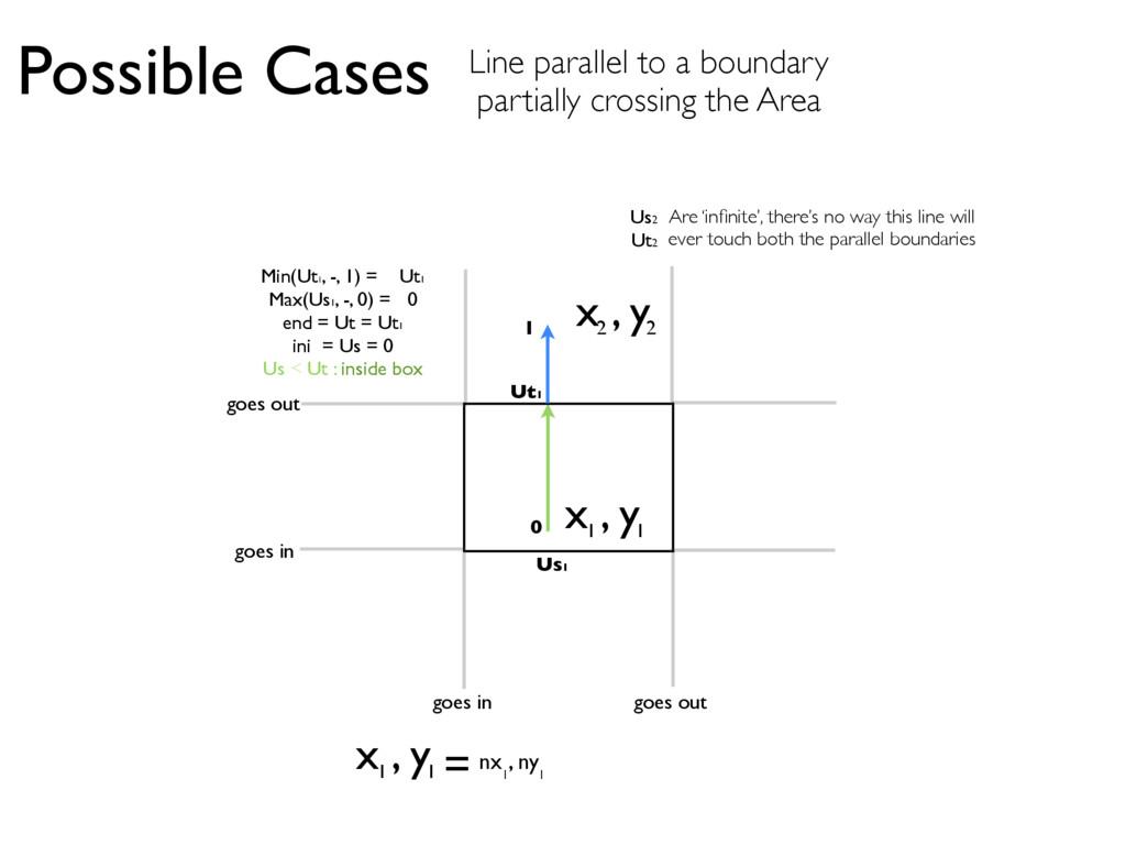 x , y 2 2 Possible Cases Min(Ut1 , -, 1) = Ut1 ...