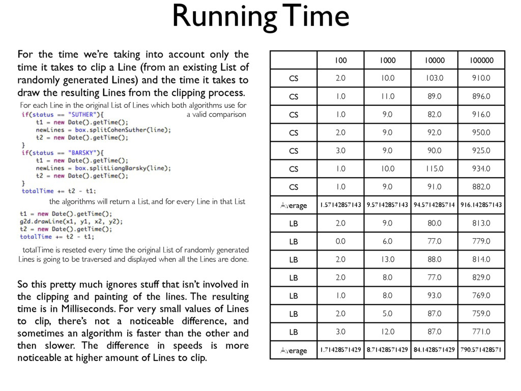 Running Time For the time we're taking into acc...