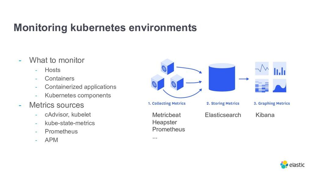 Monitoring kubernetes environments - What to mo...