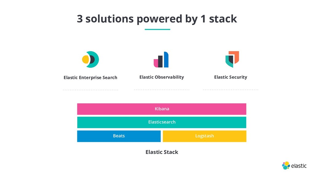 Elastic Enterprise Search Elastic Security Elas...