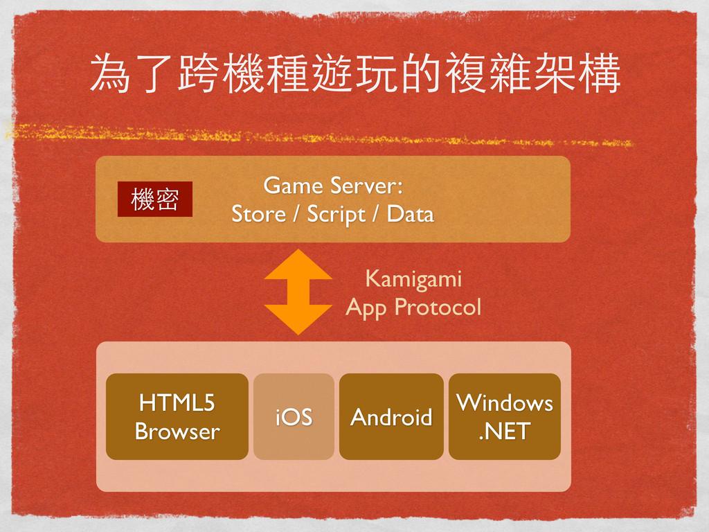 為了跨機種遊玩的複雜架構 Game Server: Store / Script / Data...