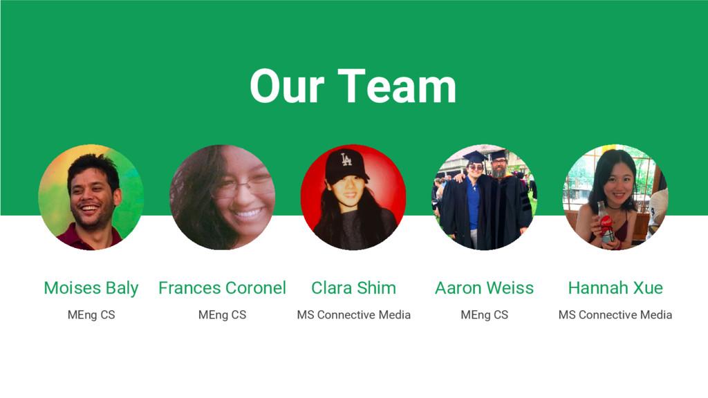 Our Team Moises Baly MEng CS Frances Coronel ME...
