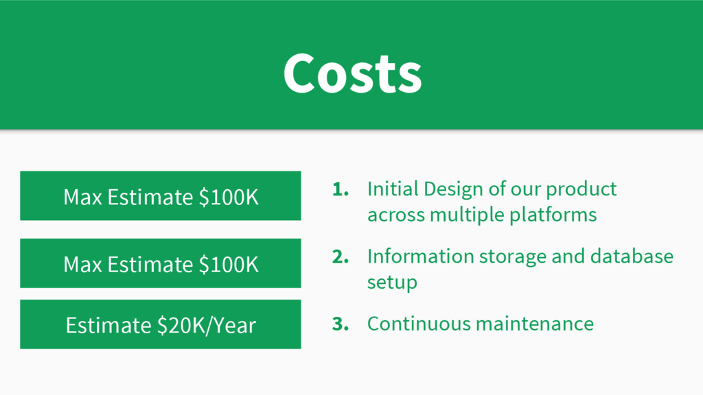 Costs 1. Initial Design of our product across m...