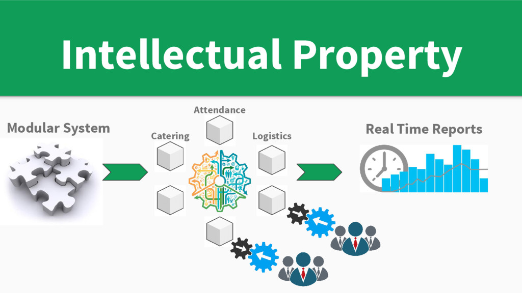 Intellectual Property Real Time Reports Caterin...