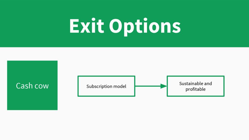 Exit Options Cash cow Subscription model Sustai...