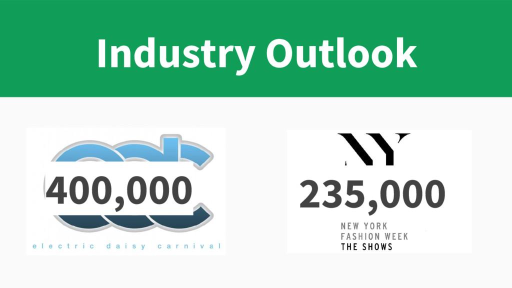 Industry Outlook 400,000 235,000