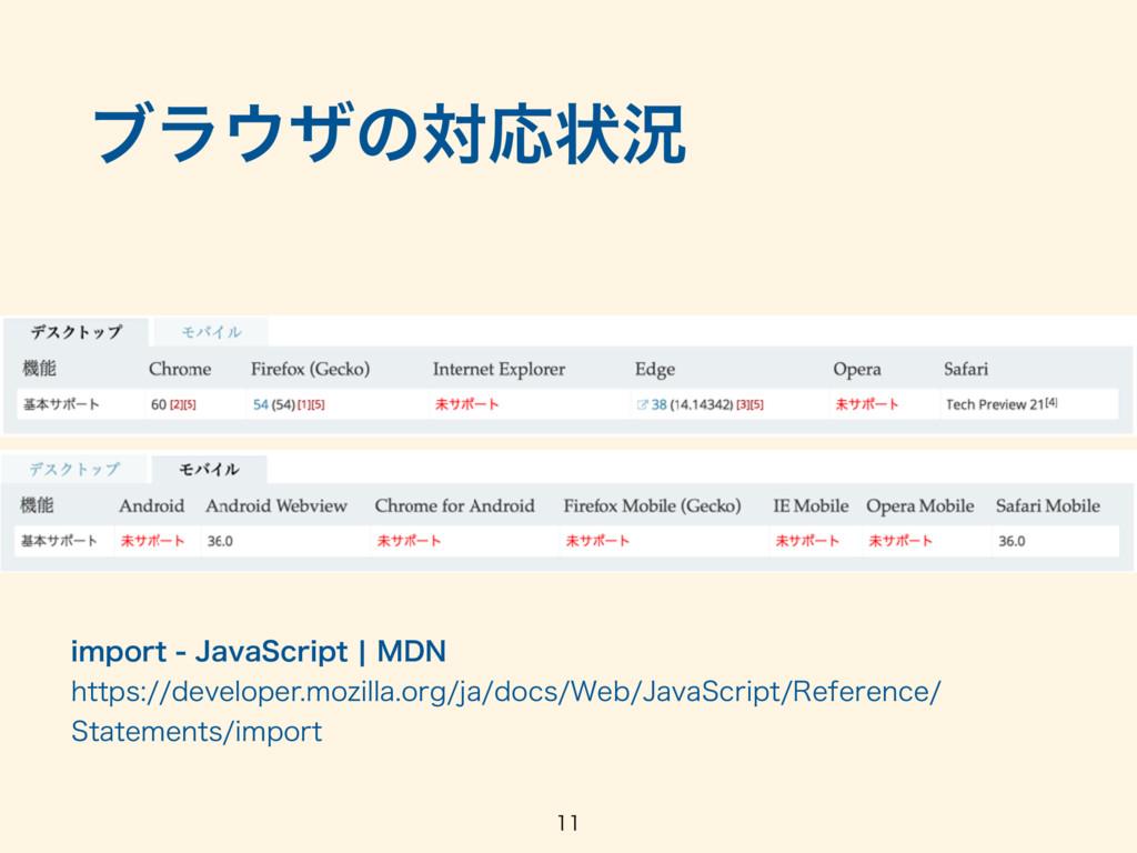 ϒϥβͷରԠঢ়گ  JNQPSU+BWB4DSJQUc.%/ IUUQT...