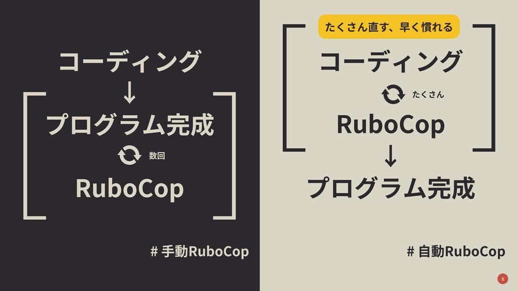# ⼿動RuboCop # ⾃動RuboCop [ [ プログラム完成 RuboCop コーデ...