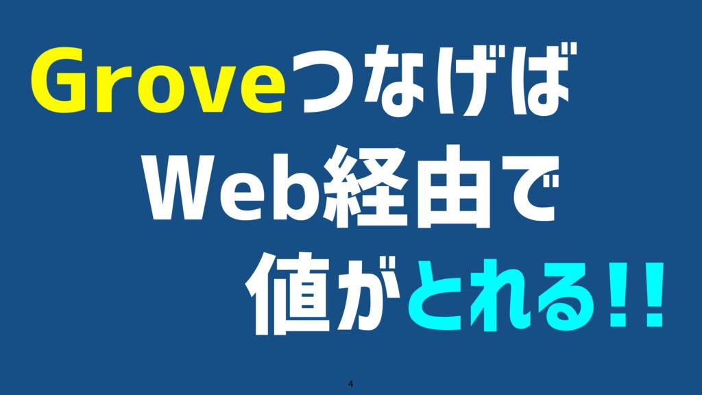 Groveつなげば Web経由で 値がとれる!!