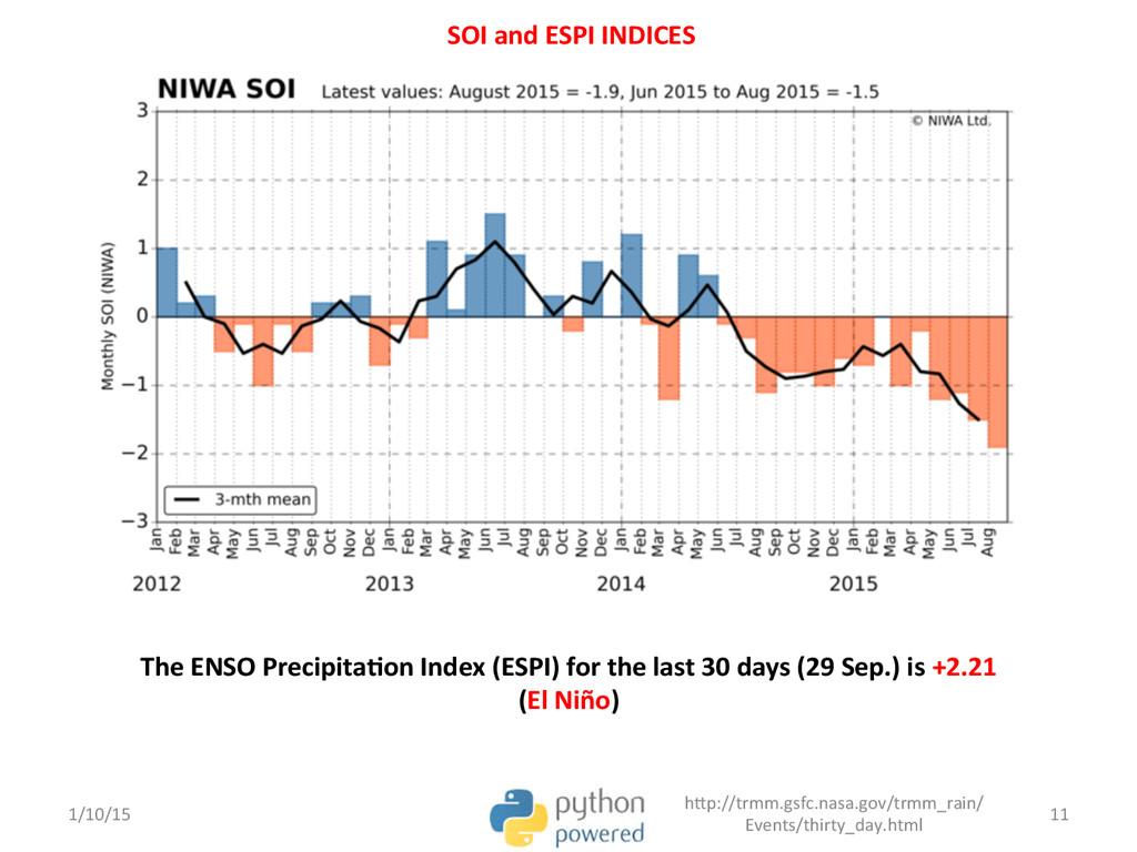 The ENSO Precipita;on Index (ESPI)...
