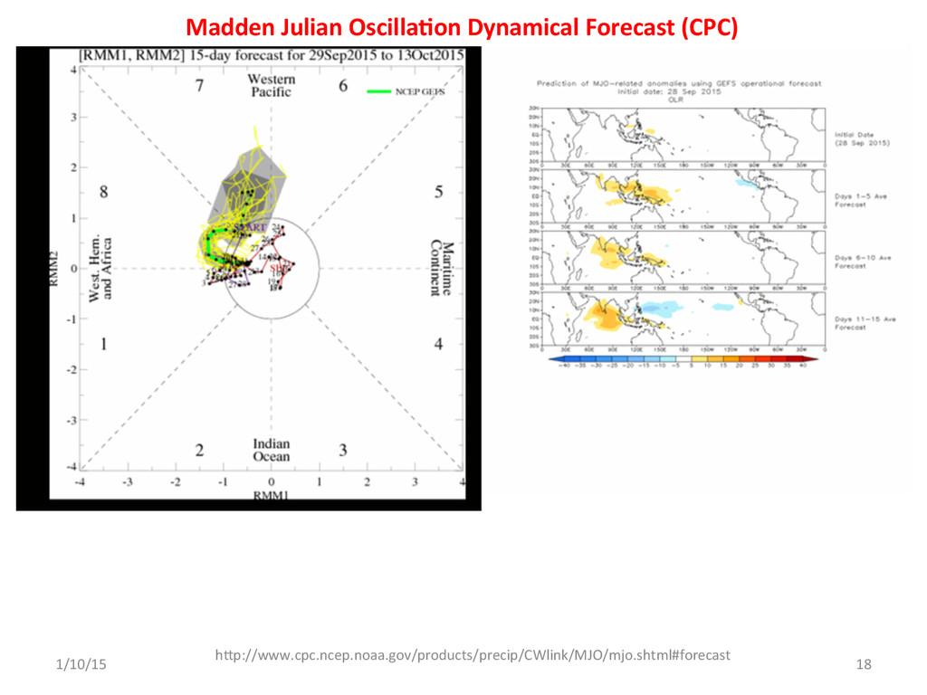 Madden Julian Oscilla;on Dynamical ...