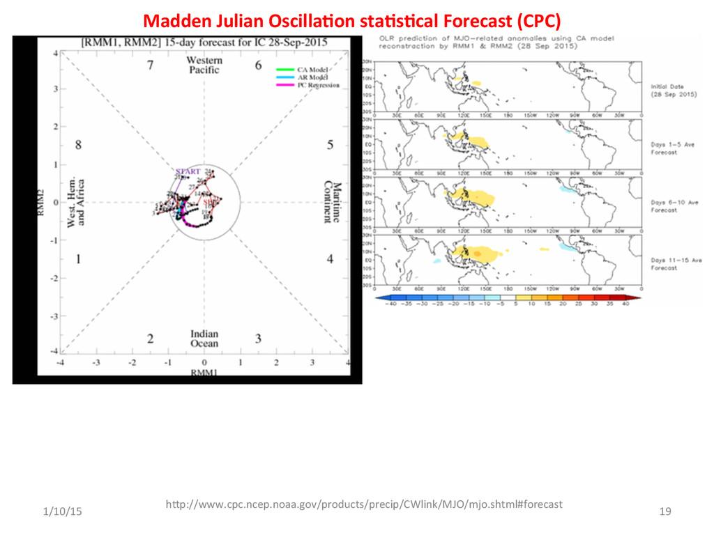 Madden Julian Oscilla;on sta;s;cal ...