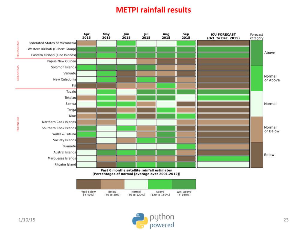 1/10/15  23  METPI rainfall results...