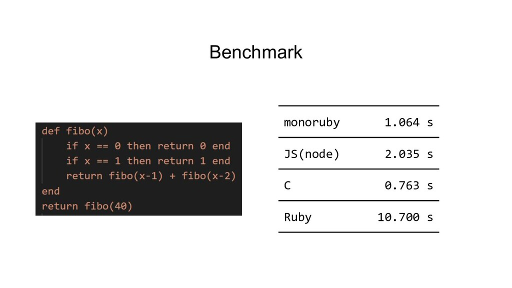 monoruby 1.064 s JS(node) 2.035 s C 0.763 s Rub...