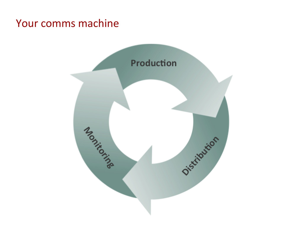 Your comms machine