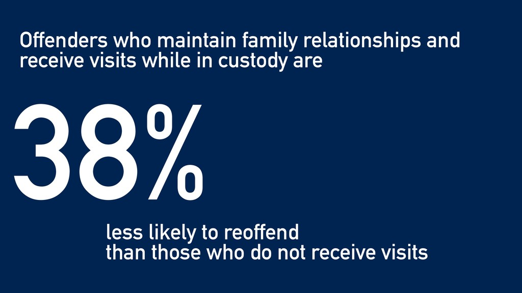 Offenders who maintain family relationships and...