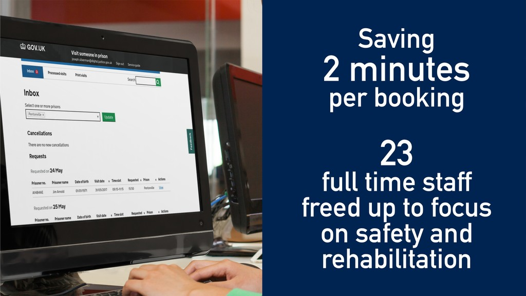 Saving 2 minutes per booking 23 full time sta...