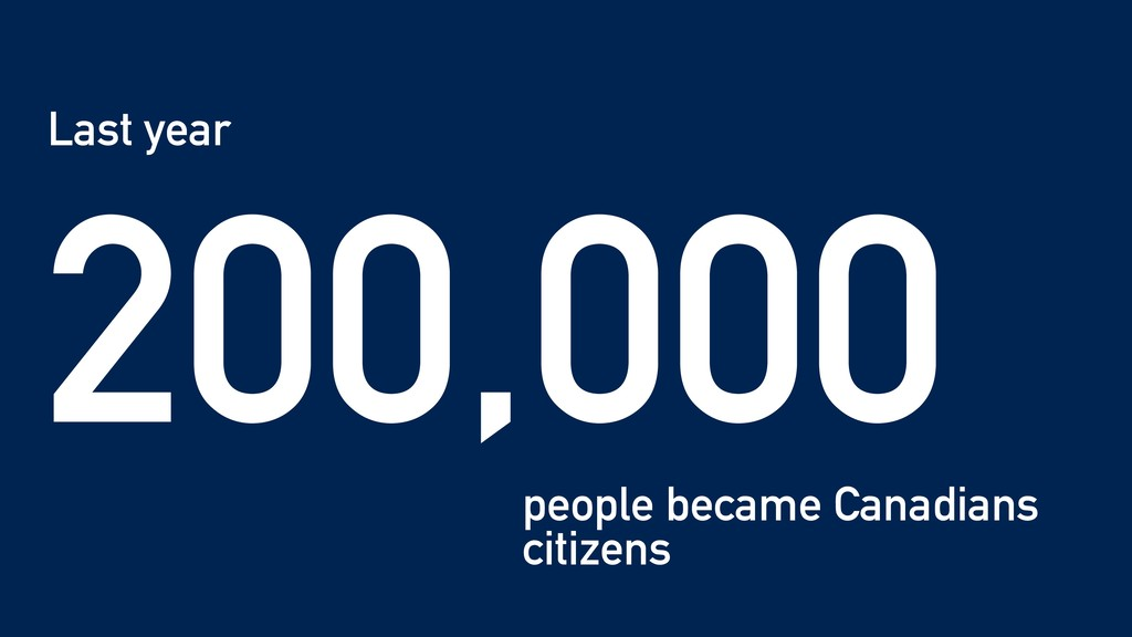 200,000 people became Canadians citizens Last y...